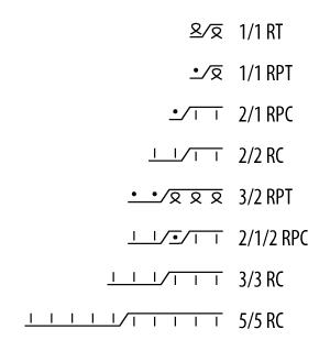 zig-zag symbols